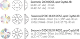 Swarovski Набор страз для маникюра №03 Crystal AB 324 шт.